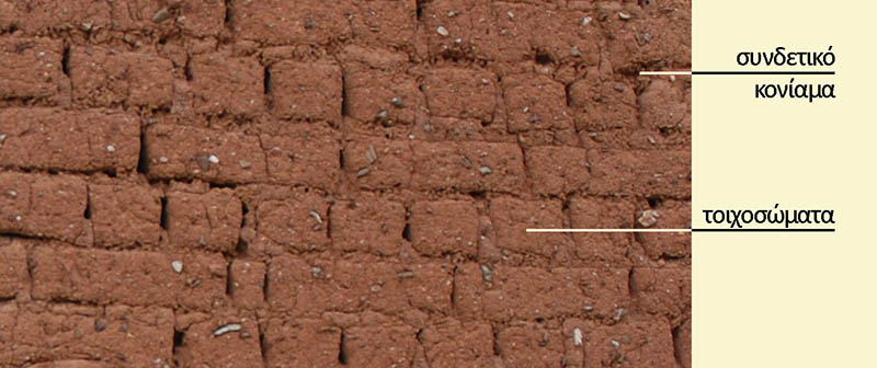τοίχος πηλού